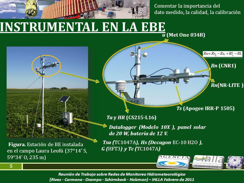 Reunión de Trabajo sobre Redes de Monitoreo Hidrometeorológico (Rivas - Carmona - Ocampo - Schirmbeck - Holzman) – IHLLA Febrero de 2011 5 INSTRUMENTAL EN LA EBE Rn (CNR1) Rn(NR-LITE ) Ts (Apogee IRR-P 1505) Ta y HR (CS215-L16) u (Met One 034B) Tsu (TC1047A), Hs (Decagon EC-10 H2O ), G (HFT3) y Tc (TC1047A) Figura.