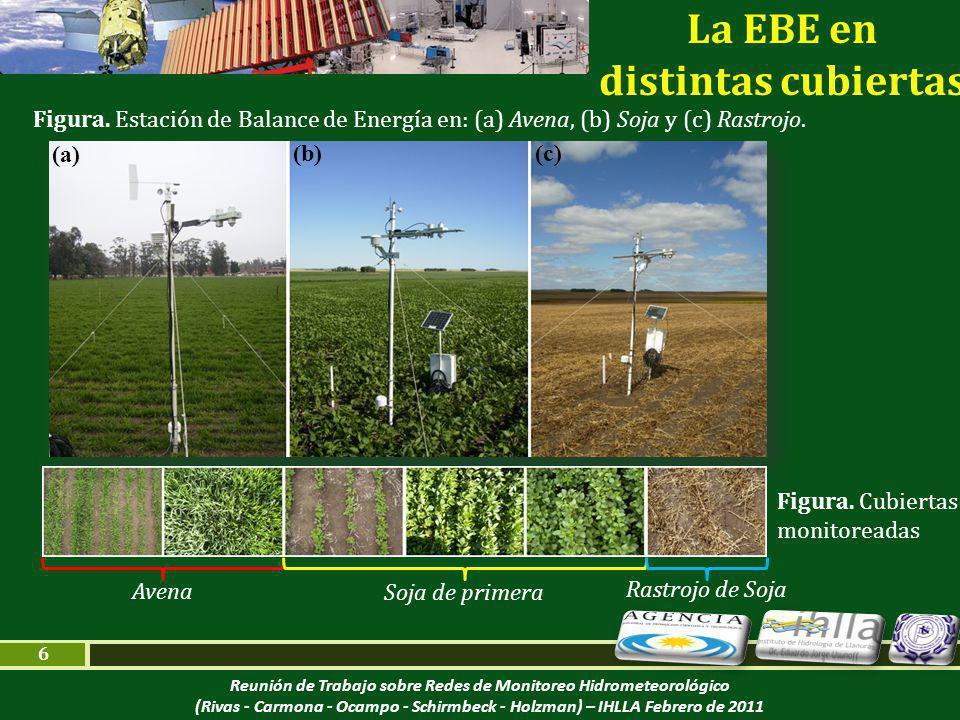 Reunión de Trabajo sobre Redes de Monitoreo Hidrometeorológico (Rivas - Carmona - Ocampo - Schirmbeck - Holzman) – IHLLA Febrero de 2011 6 La EBE en distintas cubiertas Figura.