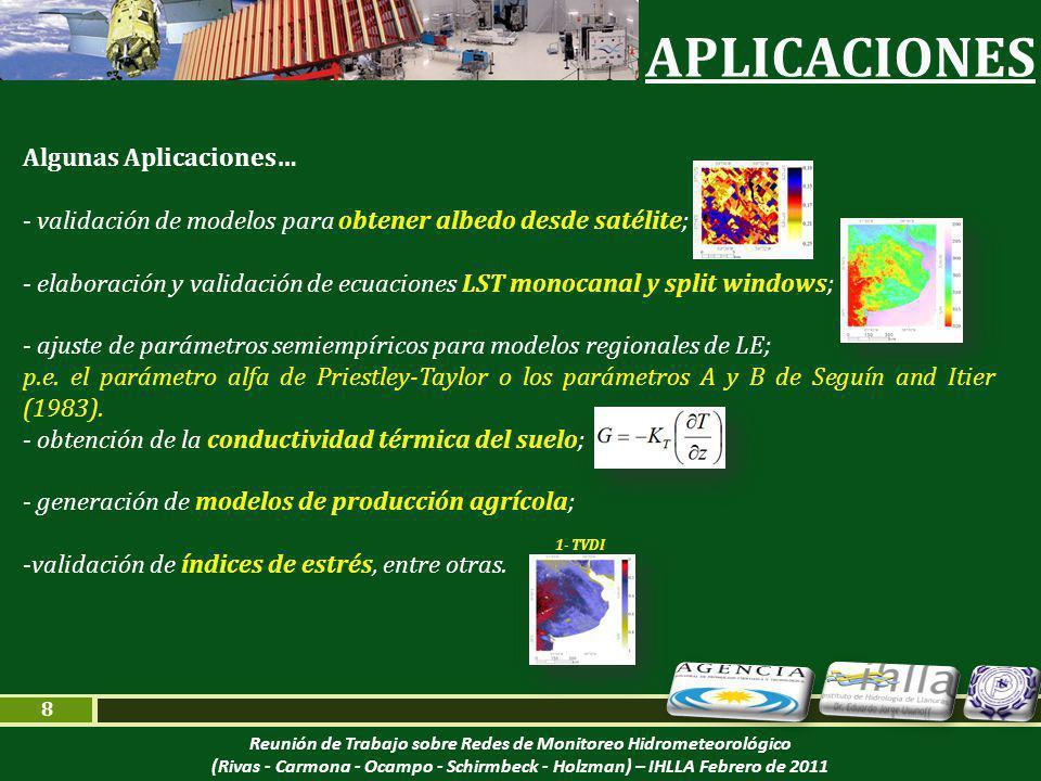 Reunión de Trabajo sobre Redes de Monitoreo Hidrometeorológico (Rivas - Carmona - Ocampo - Schirmbeck - Holzman) – IHLLA Febrero de 2011 9 14/02/2010 (despejado)15/02/2010 (nublado) Datos generados Figura.