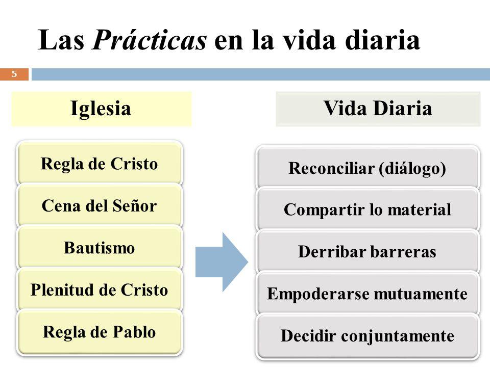 Reconciliar (diálogo) Las Prácticas en la vida diaria 5 Regla de Cristo Cena del Señor Bautismo Plenitud de Cristo Regla de Pablo Compartir lo materia