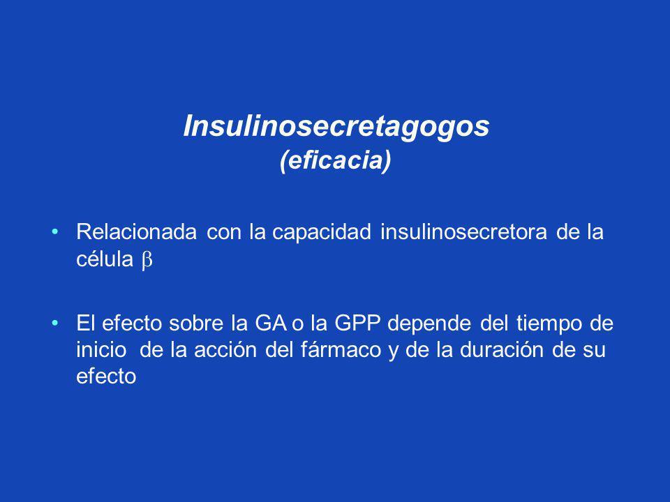 Insulinosecretagogos (eficacia) Relacionada con la capacidad insulinosecretora de la célula El efecto sobre la GA o la GPP depende del tiempo de inici