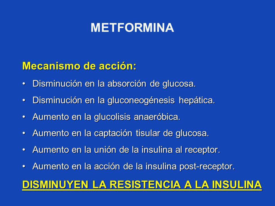 Mecanismo de acción: Disminución en la absorción de glucosa.Disminución en la absorción de glucosa. Disminución en la gluconeogénesis hepática.Disminu