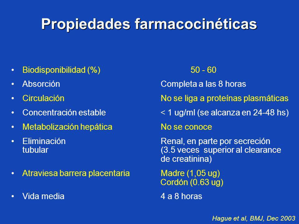 Propiedades farmacocinéticas Biodisponibilidad (%) 50 - 60 AbsorciónCompleta a las 8 horas CirculaciónNo se liga a proteínas plasmáticas Concentración