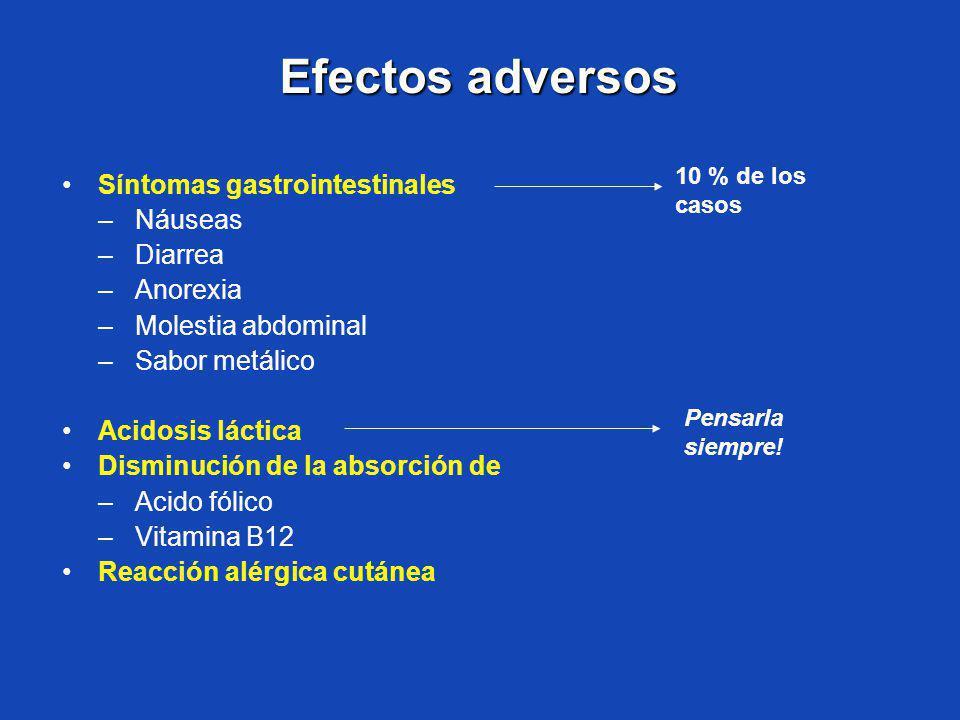 Efectos adversos Síntomas gastrointestinales –Náuseas –Diarrea –Anorexia –Molestia abdominal –Sabor metálico Acidosis láctica Disminución de la absorc
