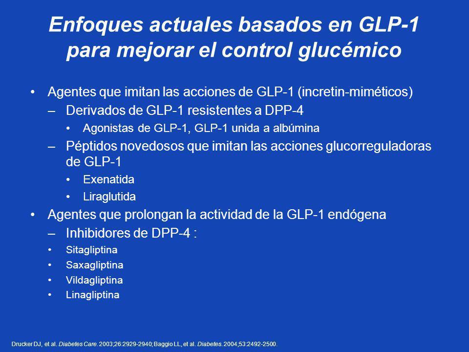 Enfoques actuales basados en GLP-1 para mejorar el control glucémico Drucker DJ, et al. Diabetes Care. 2003;26:2929-2940; Baggio LL, et al. Diabetes.