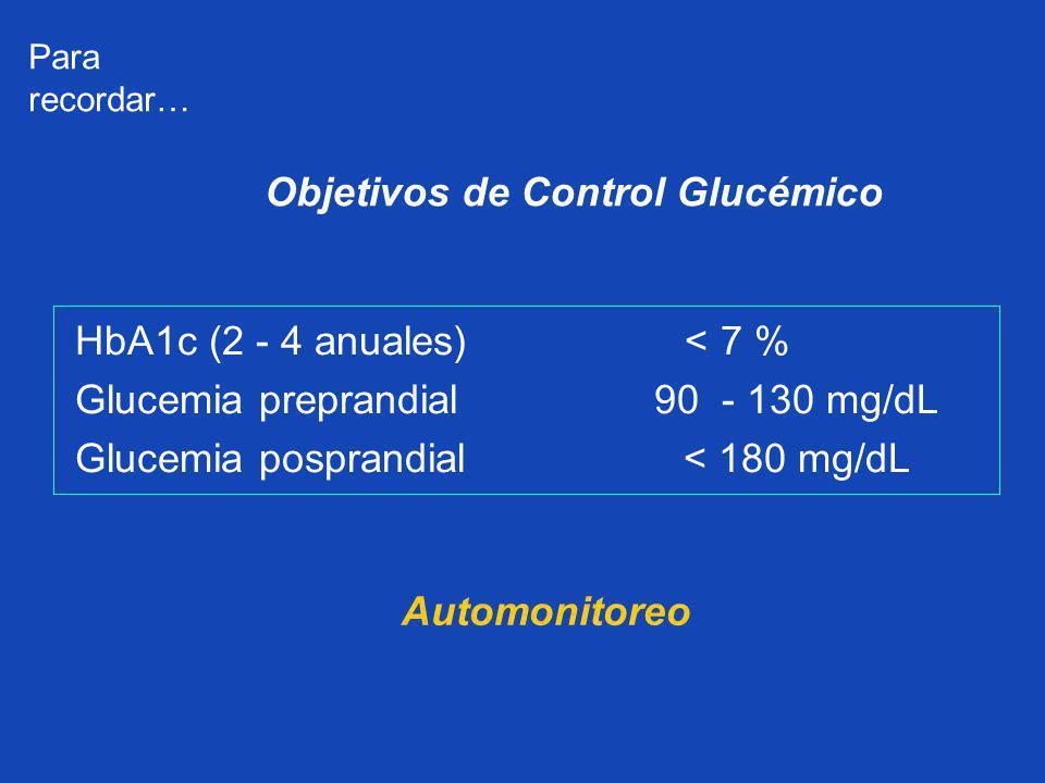 HbA1c (2 - 4 anuales) < 7 % Glucemia preprandial 90 - 130 mg/dL Glucemia posprandial < 180 mg/dL Objetivos de Control Glucémico Para recordar… Automon