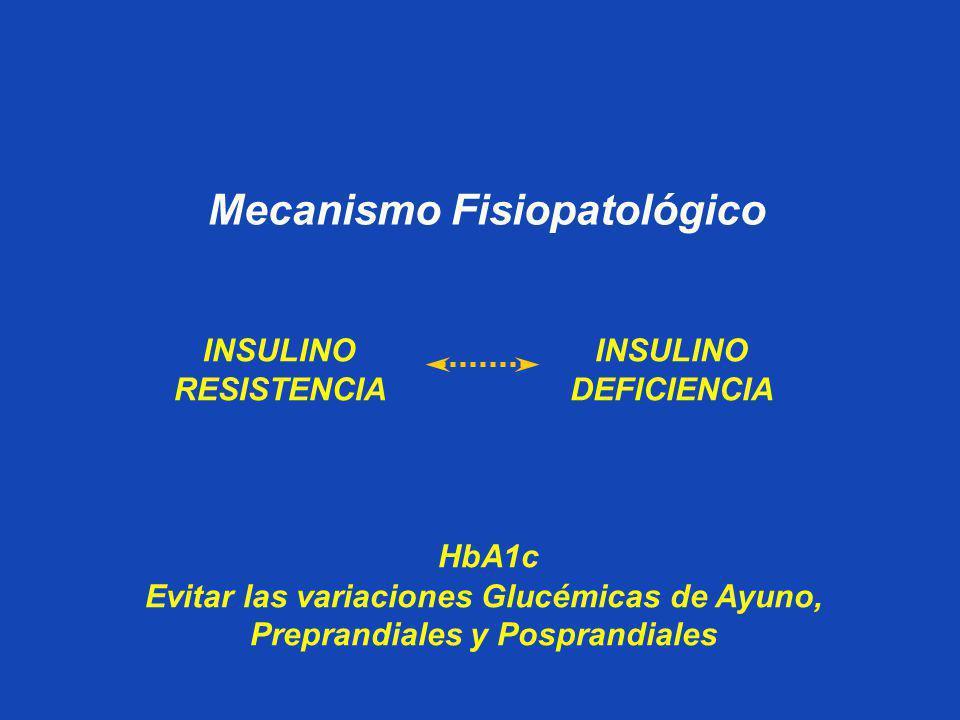 Mecanismo Fisiopatológico INSULINO RESISTENCIA INSULINO DEFICIENCIA HbA1c Evitar las variaciones Glucémicas de Ayuno, Preprandiales y Posprandiales