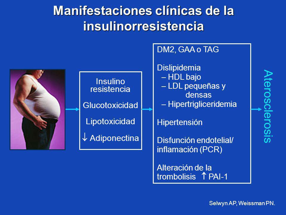 Insuficiencia hepática Insuficiencia renal Creatinina > 1.5 y 1.4 mg/dl Clearance Cr.