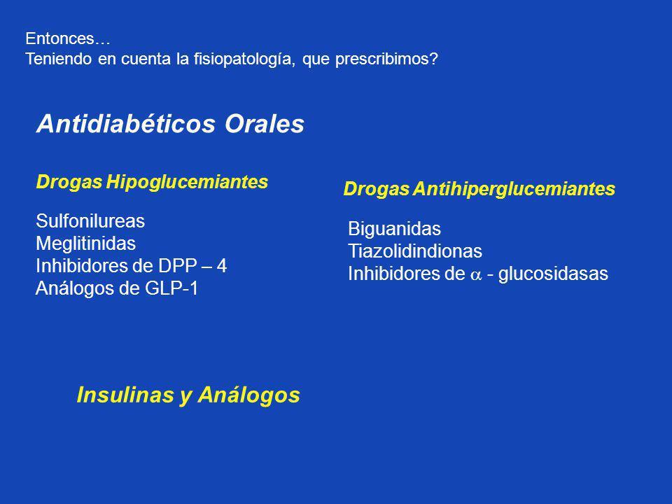 Drogas Hipoglucemiantes Sulfonilureas Meglitinidas Inhibidores de DPP – 4 Análogos de GLP-1 Drogas Antihiperglucemiantes Biguanidas Tiazolidindionas I