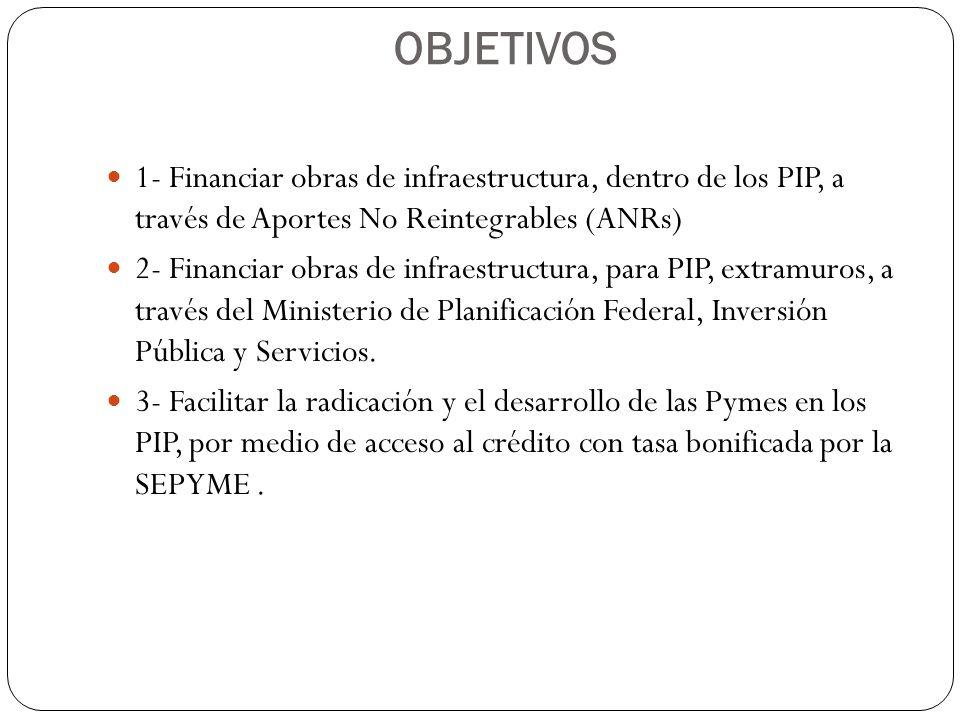 OBJETIVOS 1- Financiar obras de infraestructura, dentro de los PIP, a través de Aportes No Reintegrables (ANRs) 2- Financiar obras de infraestructura,