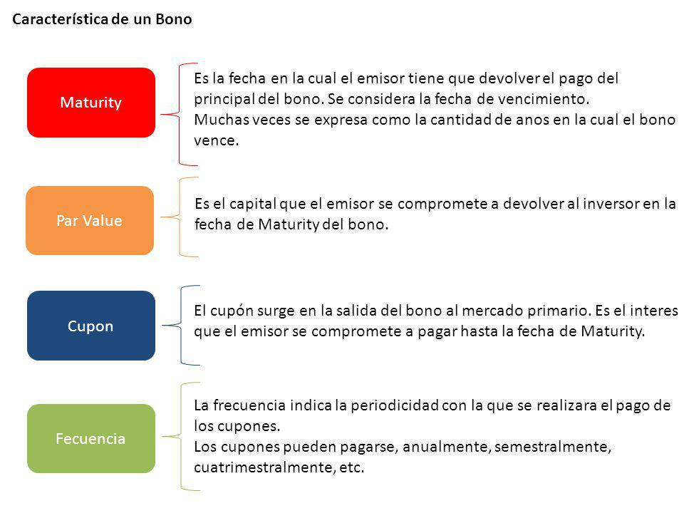 Característica de un Bono Maturity Es la fecha en la cual el emisor tiene que devolver el pago del principal del bono. Se considera la fecha de vencim