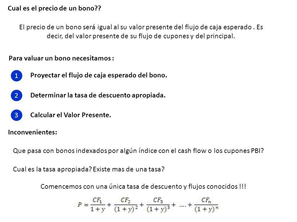 Cual es el precio de un bono?? El precio de un bono será igual al su valor presente del flujo de caja esperado. Es decir, del valor presente de su flu