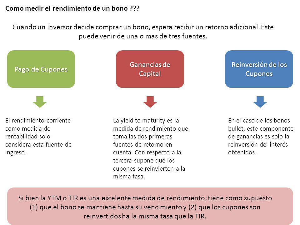 Como medir el rendimiento de un bono ??? Cuando un inversor decide comprar un bono, espera recibir un retorno adicional. Este puede venir de una o mas