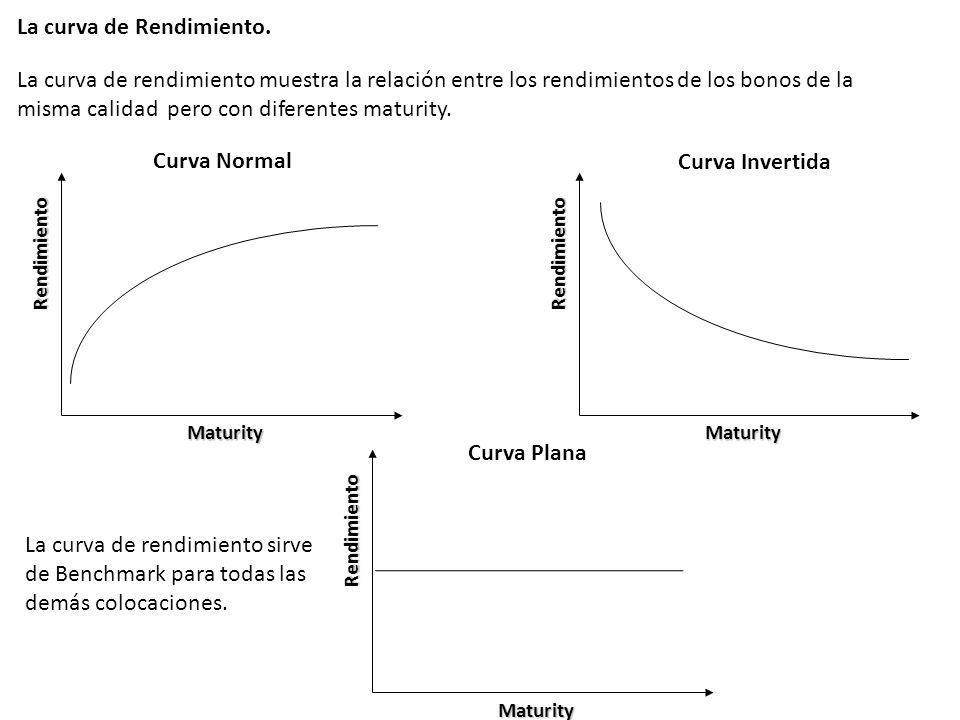 La curva de Rendimiento. La curva de rendimiento muestra la relación entre los rendimientos de los bonos de la misma calidad pero con diferentes matur