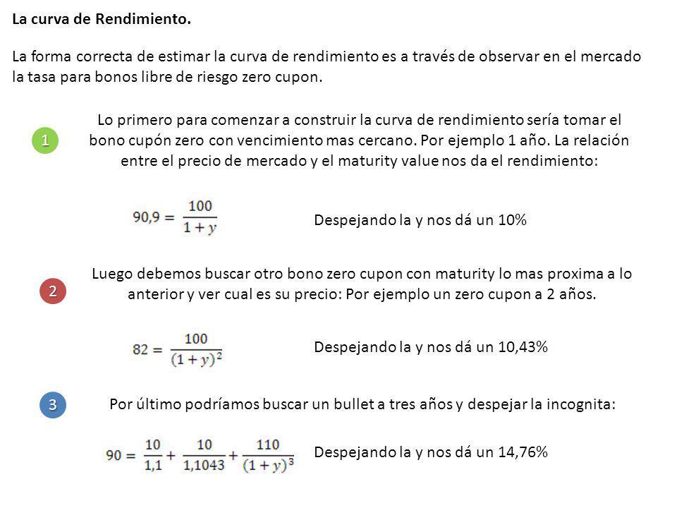 La curva de Rendimiento. La forma correcta de estimar la curva de rendimiento es a través de observar en el mercado la tasa para bonos libre de riesgo