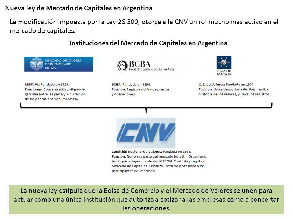 Nueva ley de Mercado de Capitales en Argentina La modificación impuesta por la Ley 26.500, otorga a la CNV un rol mucho mas activo en el mercado de ca