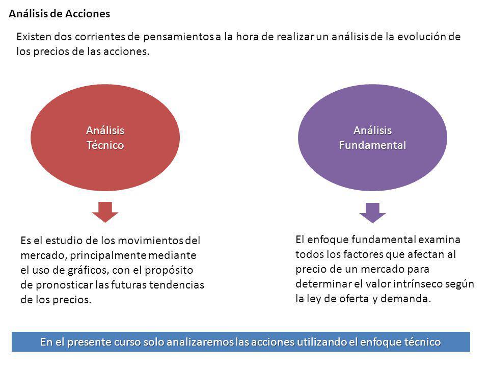 Análisis Técnico Análisis Fundamental Existen dos corrientes de pensamientos a la hora de realizar un análisis de la evolución de los precios de las a
