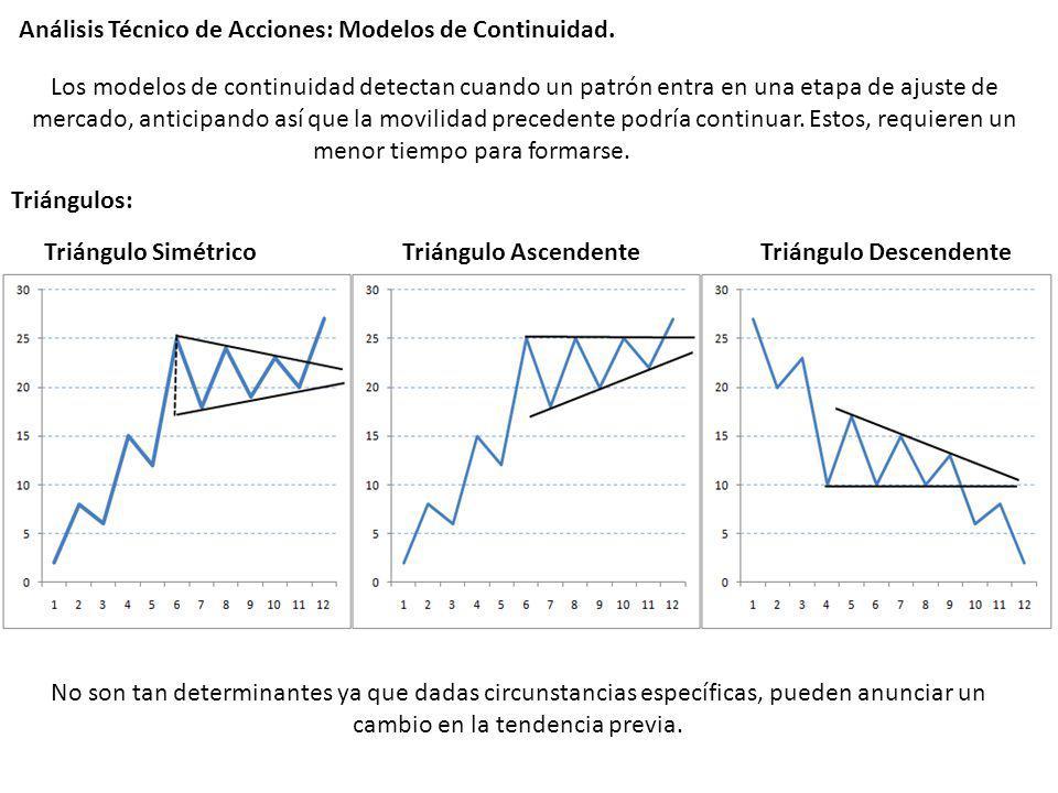 Los modelos de continuidad detectan cuando un patrón entra en una etapa de ajuste de mercado, anticipando así que la movilidad precedente podría conti