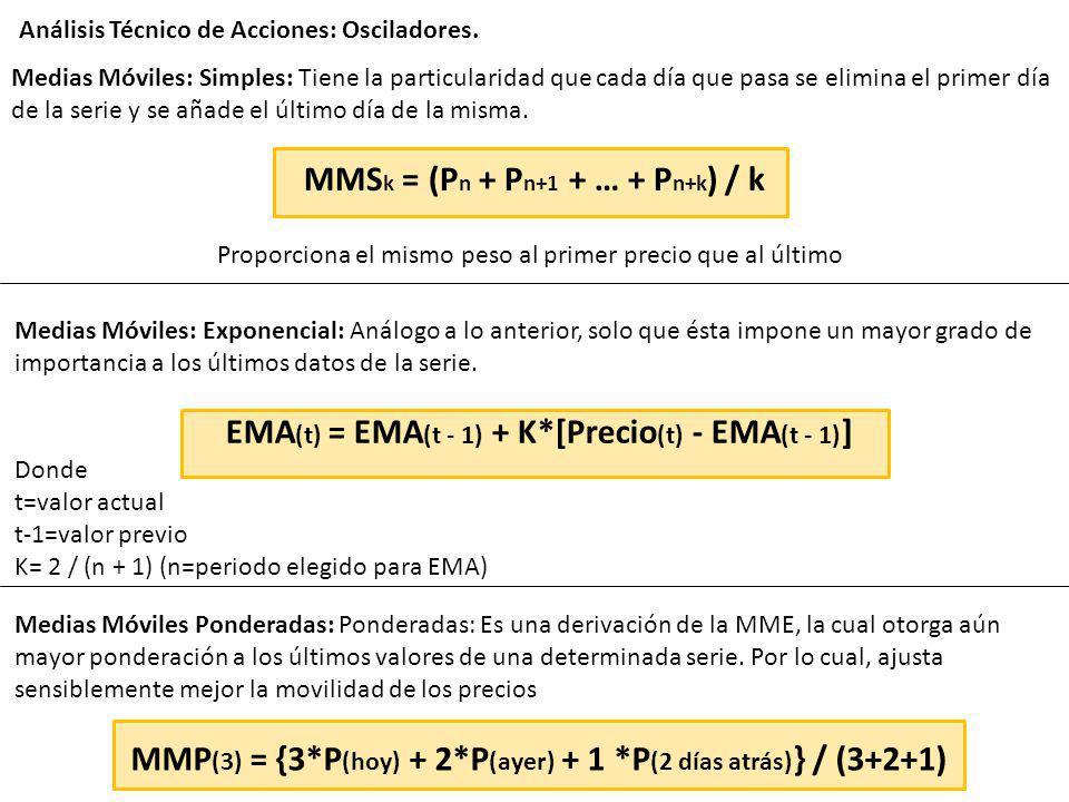 Medias Móviles Ponderadas: Ponderadas: Es una derivación de la MME, la cual otorga aún mayor ponderación a los últimos valores de una determinada seri