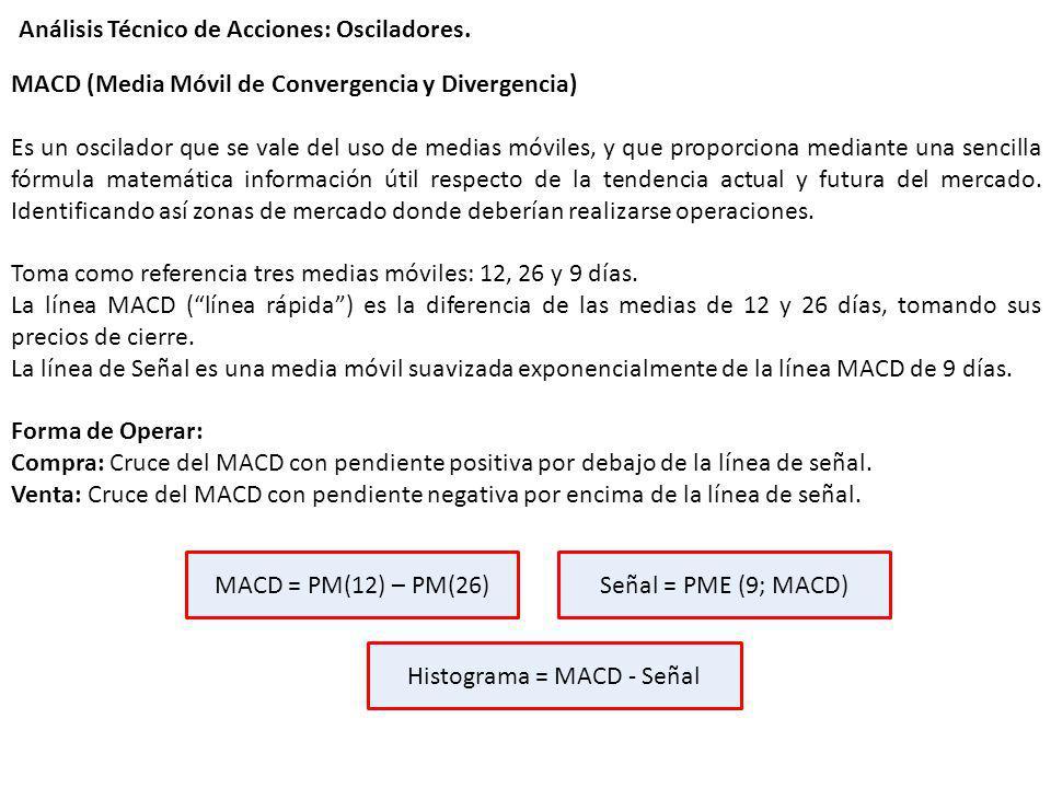 MACD (Media Móvil de Convergencia y Divergencia) Es un oscilador que se vale del uso de medias móviles, y que proporciona mediante una sencilla fórmul