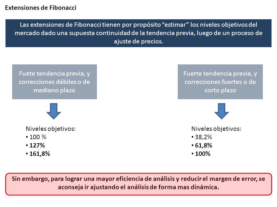 Las extensiones de Fibonacci tienen por propósito estimar los niveles objetivos del mercado dado una supuesta continuidad de la tendencia previa, lueg