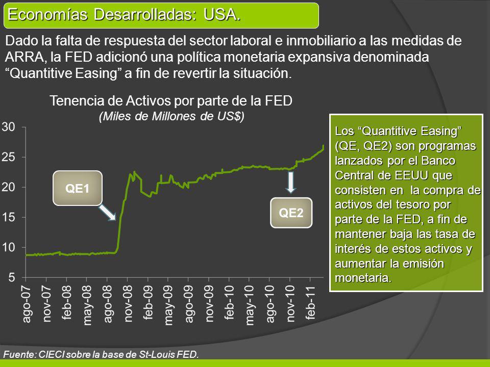 Los Quantitive Easing (QE, QE2) son programas lanzados por el Banco Central de EEUU que consisten en la compra de activos del tesoro por parte de la F