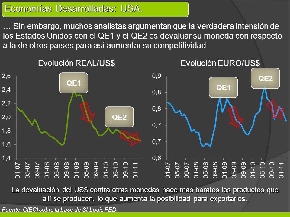Evolución REAL/US$ … Sin embargo, muchos analistas argumentan que la verdadera intensión de los Estados Unidos con el QE1 y el QE2 es devaluar su mone