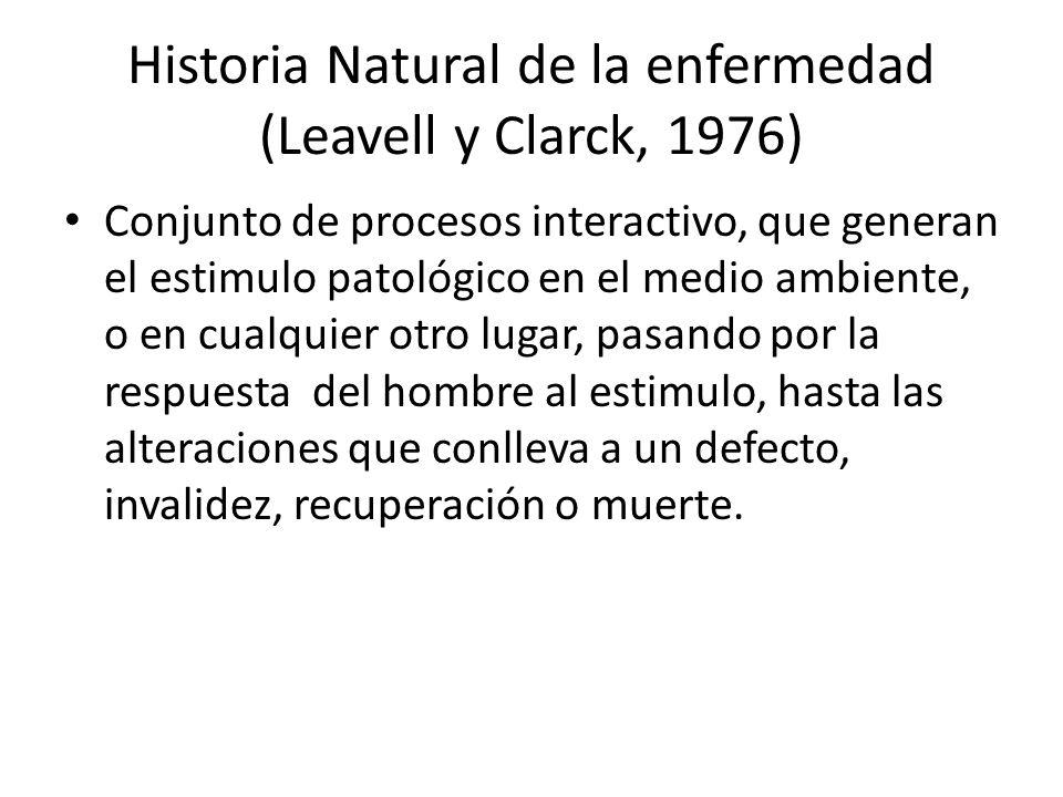 Historia Natural de la enfermedad (Leavell y Clarck, 1976) Conjunto de procesos interactivo, que generan el estimulo patológico en el medio ambiente,