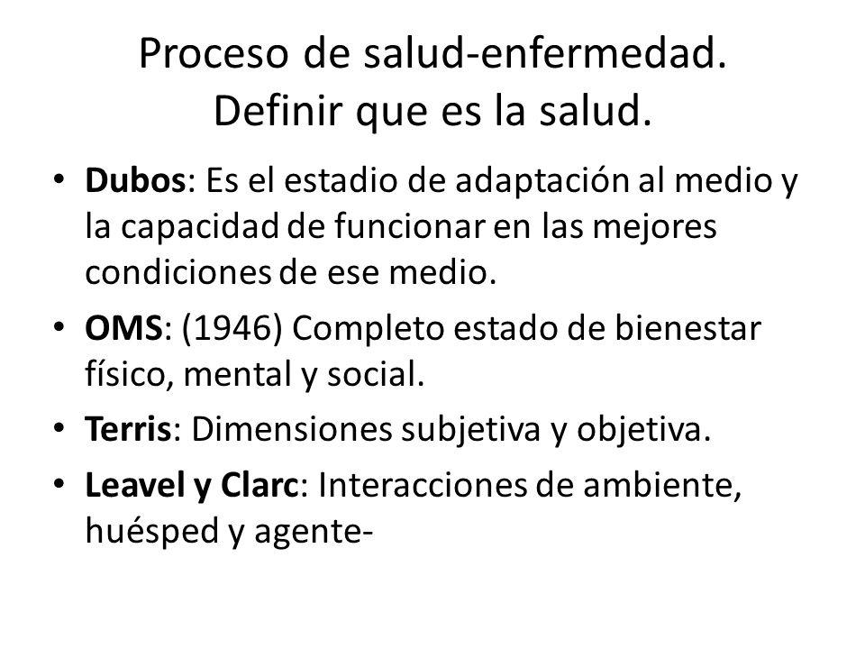 Historia Natural de la enfermedad (Leavell y Clarck, 1976) Conjunto de procesos interactivo, que generan el estimulo patológico en el medio ambiente, o en cualquier otro lugar, pasando por la respuesta del hombre al estimulo, hasta las alteraciones que conlleva a un defecto, invalidez, recuperación o muerte.