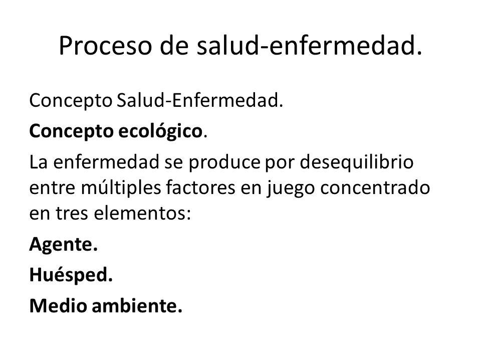 Proceso de salud-enfermedad. Concepto Salud-Enfermedad. Concepto ecológico. La enfermedad se produce por desequilibrio entre múltiples factores en jue