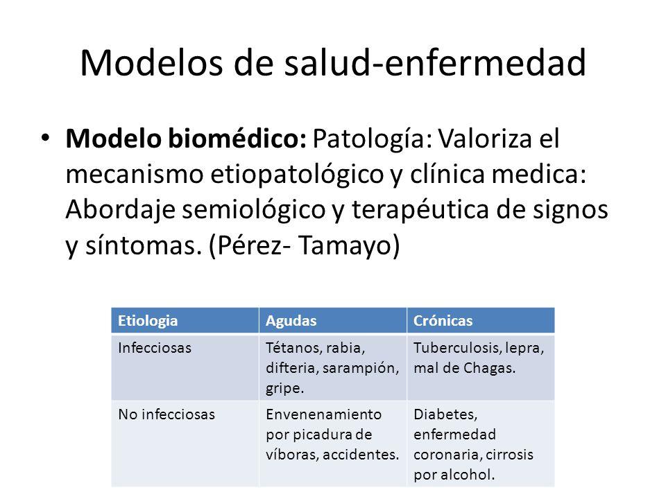 Modelos de salud-enfermedad Modelo biomédico: Patología: Valoriza el mecanismo etiopatológico y clínica medica: Abordaje semiológico y terapéutica de