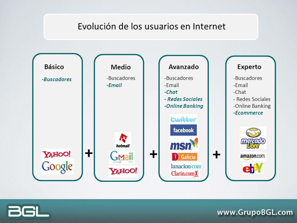 + + + Básico Medio AvanzadoExperto -Buscadores -Email -Buscadores -Email -Chat - Redes Sociales -Online Banking -Buscadores -Email -Chat - Redes Socia