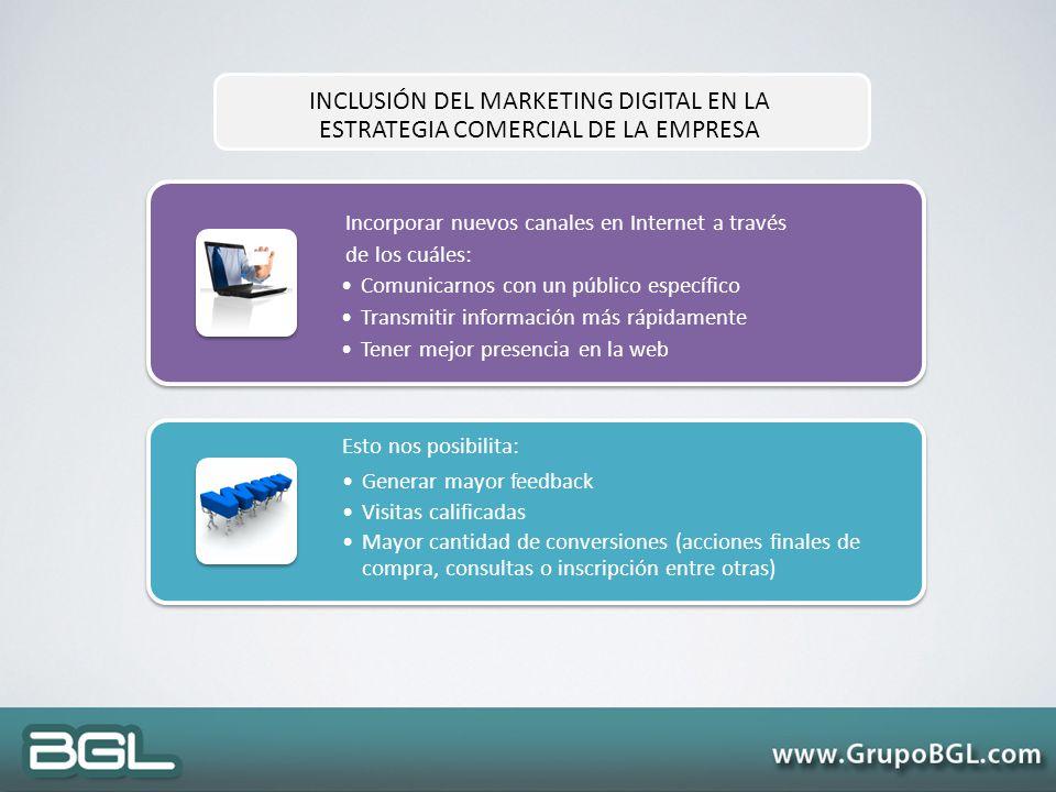 INCLUSIÓN DEL MARKETING DIGITAL EN LA ESTRATEGIA COMERCIAL DE LA EMPRESA Incorporar nuevos canales en Internet a través de los cuáles: Comunicarnos co