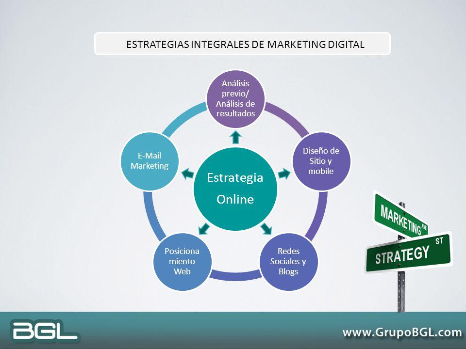 ESTRATEGIAS INTEGRALES DE MARKETING DIGITAL