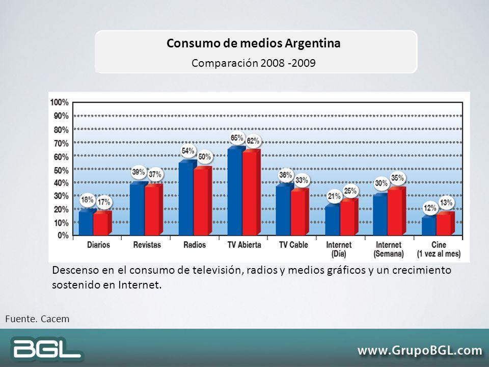 Descenso en el consumo de televisión, radios y medios gráficos y un crecimiento sostenido en Internet. Fuente. Cacem Consumo de medios Argentina Compa