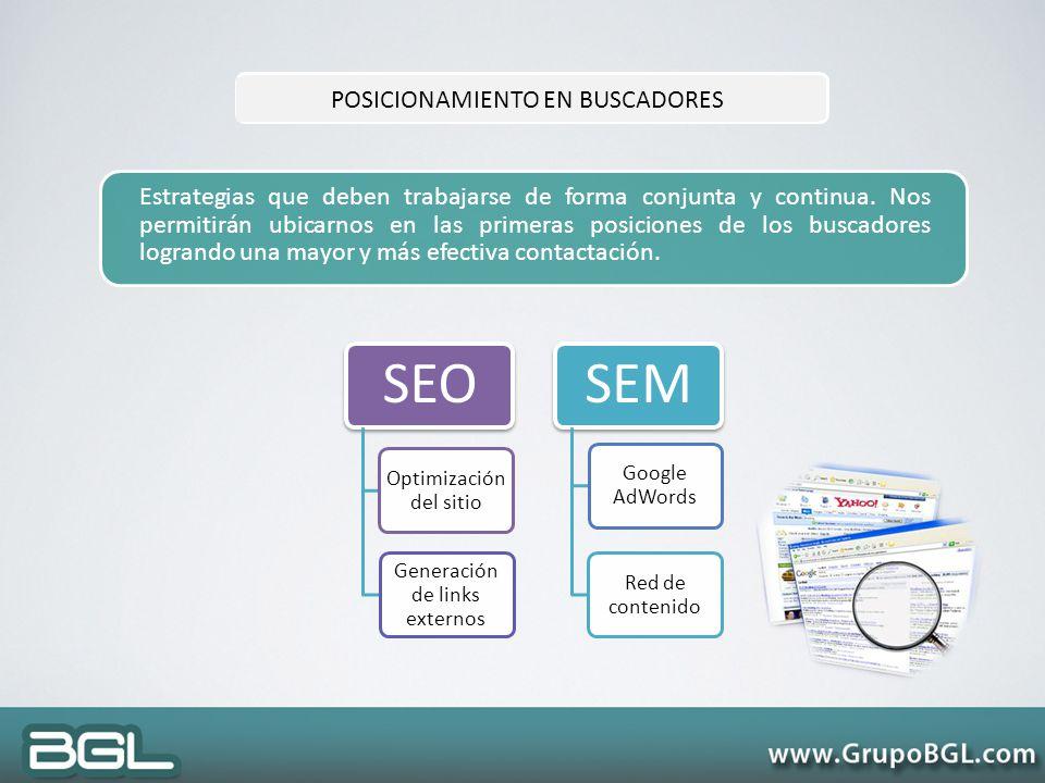 POSICIONAMIENTO EN BUSCADORES SEO Optimización del sitio Generación de links externos SEM Google AdWords Red de contenido Estrategias que deben trabaj