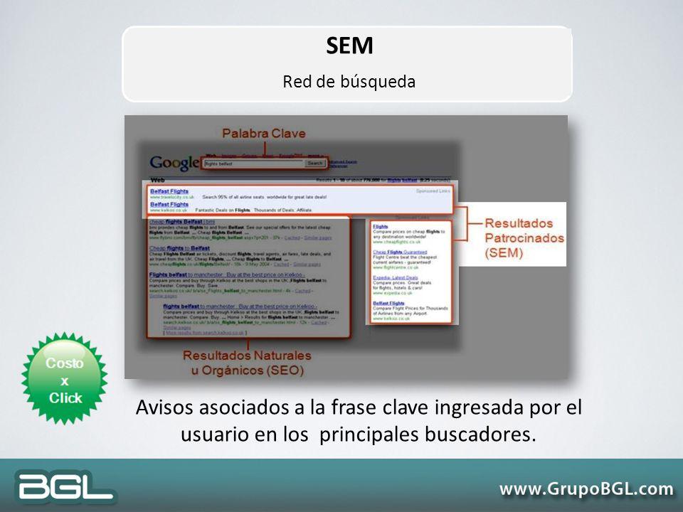 Avisos asociados a la frase clave ingresada por el usuario en los principales buscadores. SEM Red de búsqueda