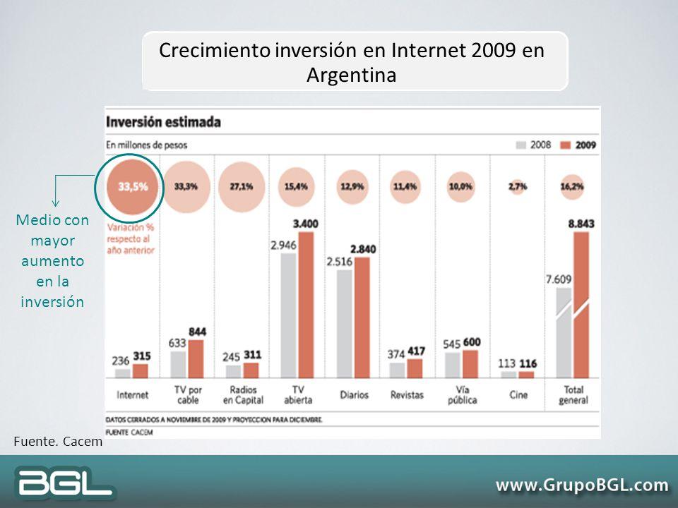 Medio con mayor aumento en la inversión Fuente. Cacem Crecimiento inversión en Internet 2009 en Argentina