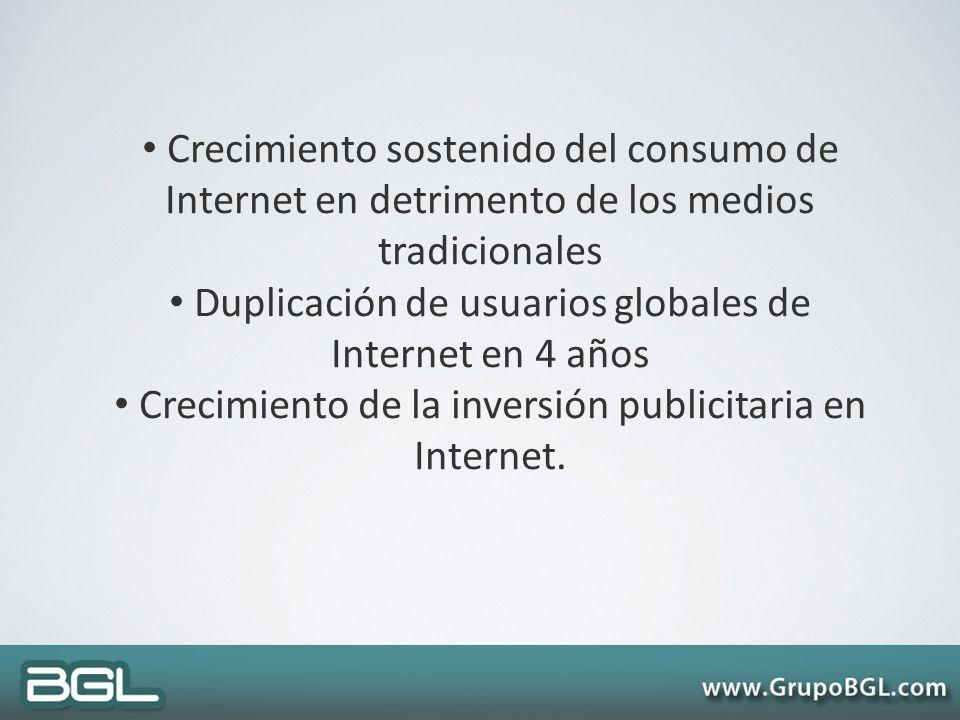 Crecimiento sostenido del consumo de Internet en detrimento de los medios tradicionales Duplicación de usuarios globales de Internet en 4 años Crecimi