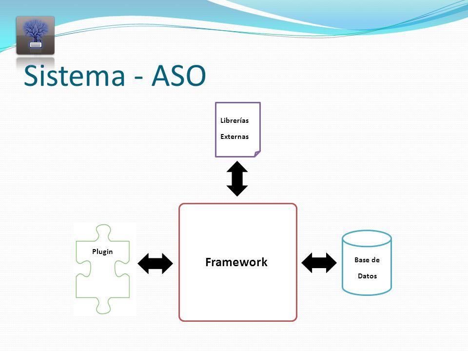 Sistema - ASO Librerías Externas Base de Datos Framework Plugin