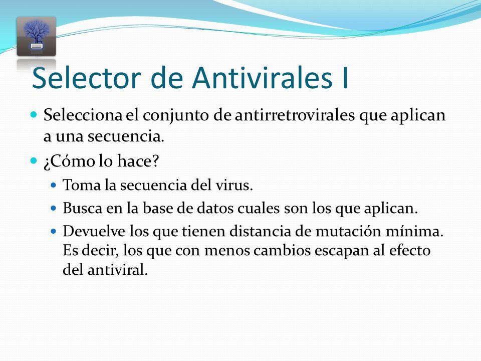 Selector de Antivirales I Selecciona el conjunto de antirretrovirales que aplican a una secuencia.