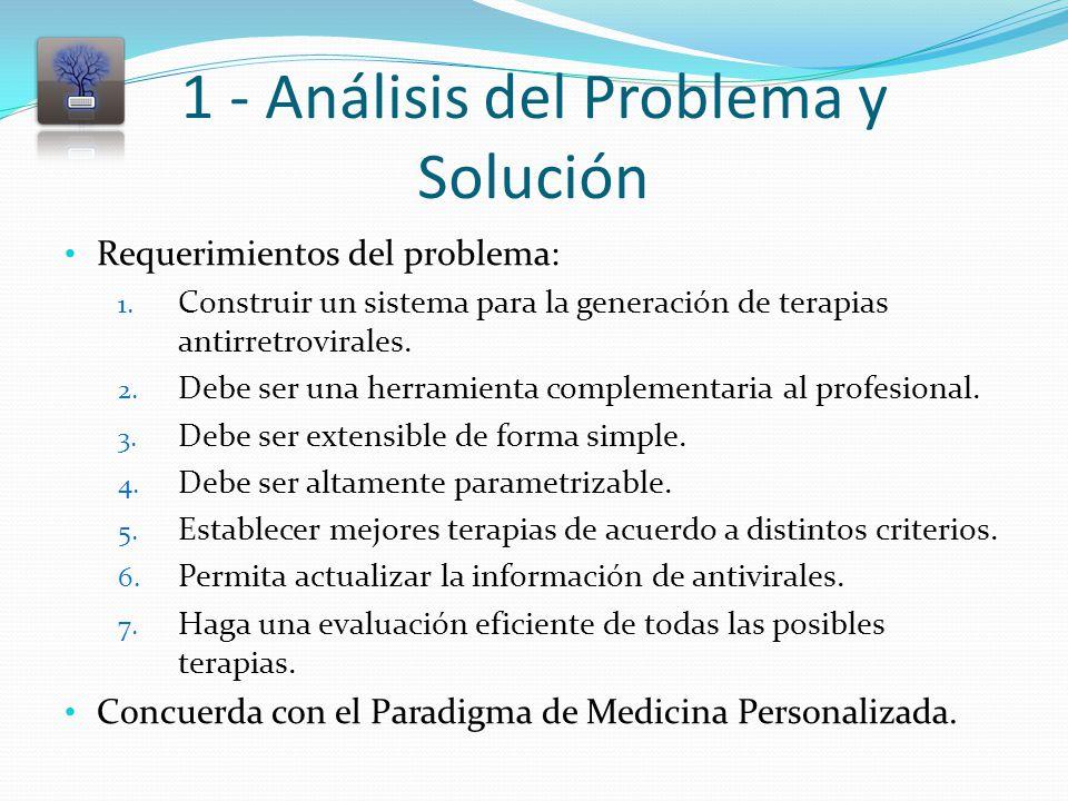 1 - Análisis del Problema y Solución Requerimientos del problema: 1.