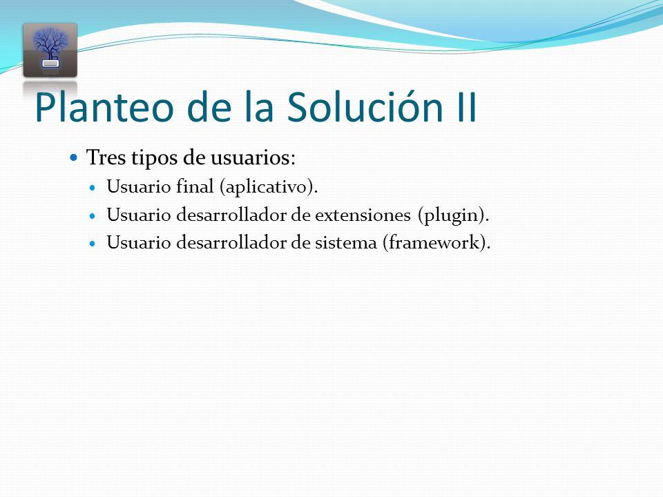 Planteo de la Solución II Tres tipos de usuarios: Usuario final (aplicativo).