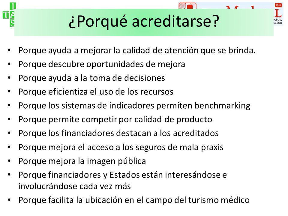 ACREDITACIÓN EVALUACIÓN PARA TERCEROS CAPACITACIÓN ACREDITACIÓN ALISTAMIENTO PROGRESIVO EVALUACIÓN PRELIMINAR DE AGUDOS CON INTERNACIÓN AMBULATORIOS LABORATORIOS IMAGENOLOGÍA ODONTOLOGÍA SALUD MENTAL FORMACIÓN DE EVALUADORES FORMACIÓN DE COORDINADORES OTRAS ACTIVIDADES PROGRAMAS DE INDICADORES PICAM VIGILAR REVISTA DEL ITAES DIÁLISIS CRÓNICA PICAMBAIRES PICAMCAPS DIFUSIÓN PÁGINA WEB Actividades del ITAES