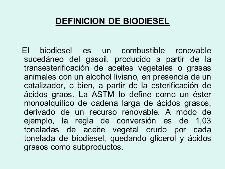 DEFINICION DE BIODIESEL El biodiesel es un combustible renovable sucedáneo del gasoil, producido a partir de la transesterificación de aceites vegetales o grasas animales con un alcohol liviano, en presencia de un catalizador, o bien, a partir de la esterificación de ácidos graos.