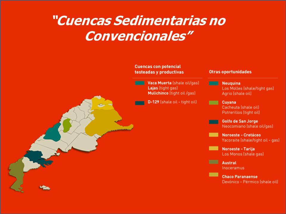 Cuencas Sedimentarias no Convencionales