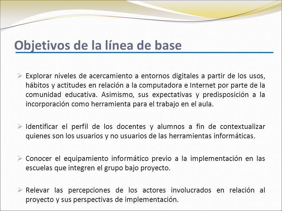 Objetivos de la línea de base Explorar niveles de acercamiento a entornos digitales a partir de los usos, hábitos y actitudes en relación a la computadora e Internet por parte de la comunidad educativa.