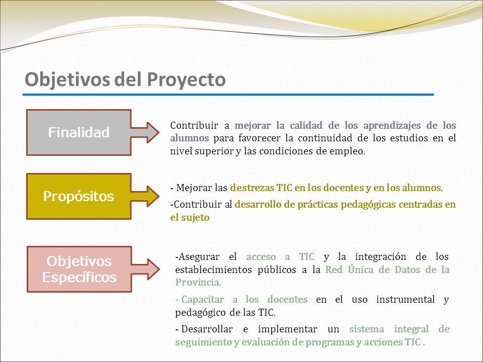 Objetivos del Proyecto Finalidad Contribuir a mejorar la calidad de los aprendizajes de los alumnos para favorecer la continuidad de los estudios en el nivel superior y las condiciones de empleo.
