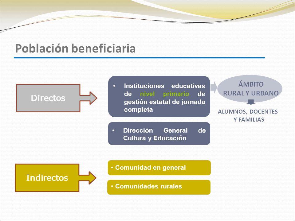 Población beneficiaria Directos Instituciones educativas de nivel primario de gestión estatal de jornada completa Indirectos Comunidad en general Comunidades rurales ÁMBITO RURAL Y URBANO ALUMNOS, DOCENTES Y FAMILIAS Dirección General de Cultura y Educación