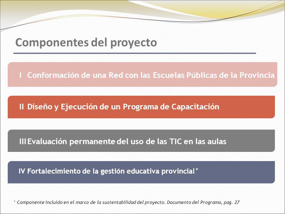 IConformación de una Red con las Escuelas Públicas de la Provincia Componentes del proyecto IIIEvaluación permanente del uso de las TIC en las aulas IIDiseño y Ejecución de un Programa de Capacitación ° Componente incluido en el marco de la sustentabilidad del proyecto.